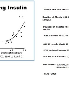 Juvi obesity testsg also insulin resistance hba  and time diabetes forum  the global rh