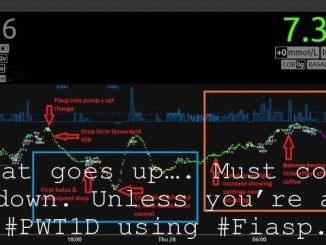 What goes up…. Must come down. Unless you're a #PWT1D using #Fiasp.