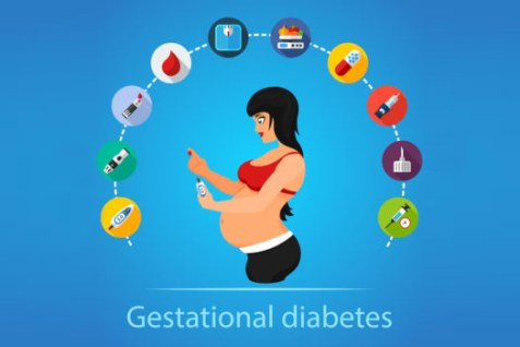 Image result for gestational diabetes