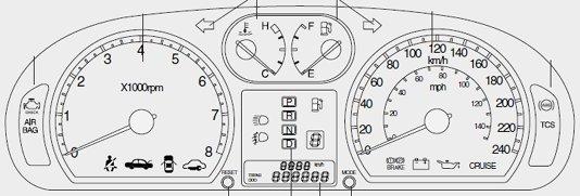 Kia Optima Mk2 Dash Warning Lights