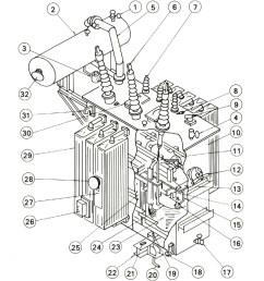 electrical transformer bushing diagram [ 1236 x 1356 Pixel ]