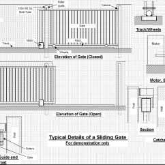 Service Entrance Wiring Diagram 1950 Ford Car Gates, Gate Motors And Designs - Leading Construction Building Group