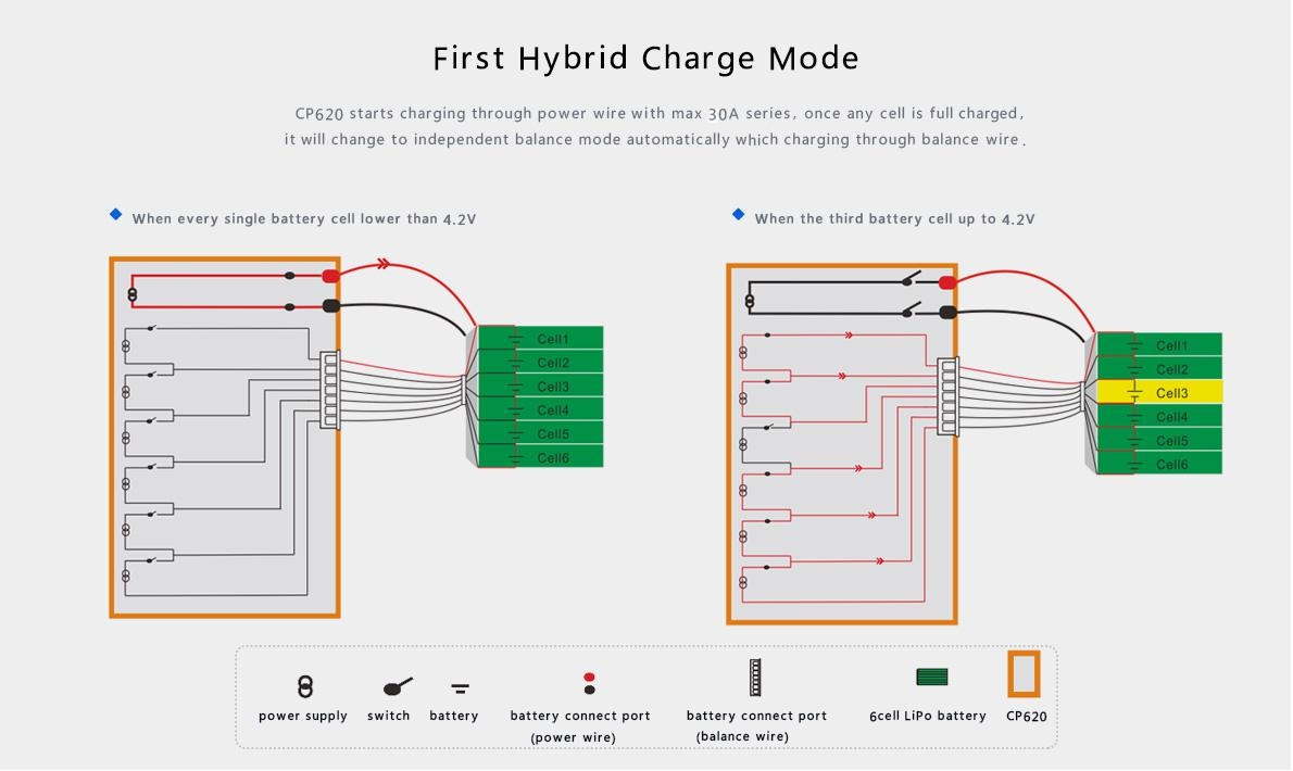 hight resolution of radiolink cp620 750w 30a battery charger hybrid balance charger dual channel