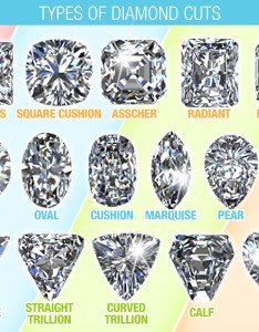 Diamond cut chart also types diamonds cuts for clarity color rh diamondcuts