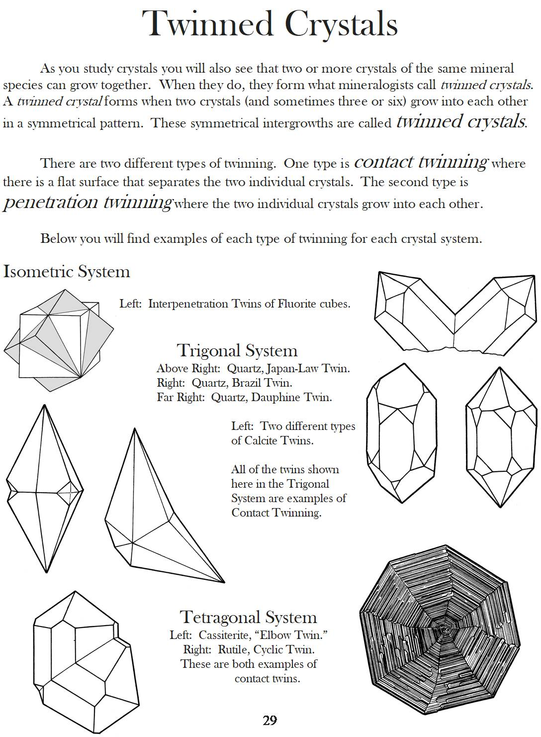 hight resolution of diagram of how crystal form