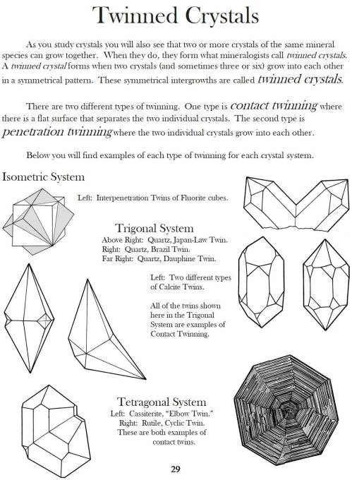 small resolution of diagram of how crystal form