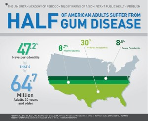 gum_disease