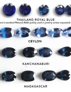 Blue sapphire country of origin also  buyer   guide to qualities natural aaa vs aa rh diamondere