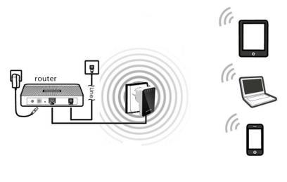 xbox one usb wiring diagram