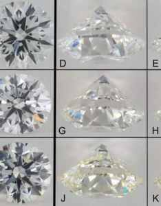 By looking at the pictures on left are you able to place them in correct grading order also diamond color chart  buying guide understand grade scale rh diamondso