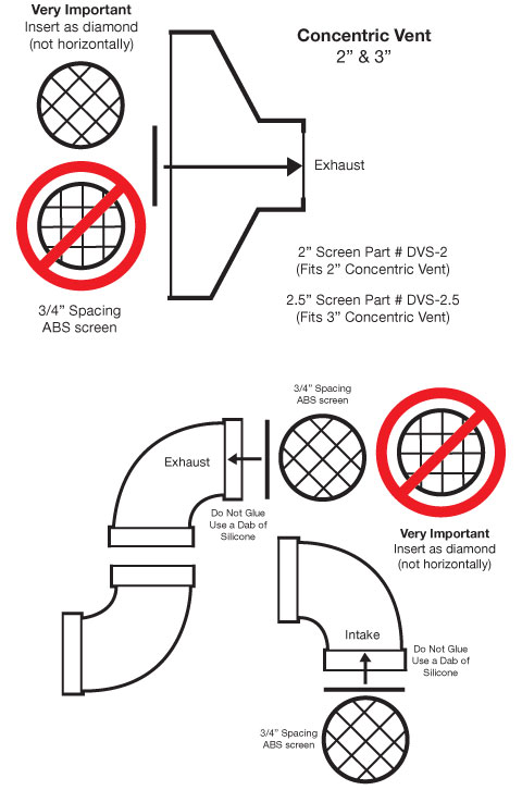 Furnace Venting Diagram : 23 Wiring Diagram Images