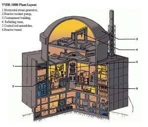 koodankulam nuclear plant risk analysis and what to expect part rh dianuke org Diablo Canyon Nuclear Power Plant Koeberg Nuclear Power Station
