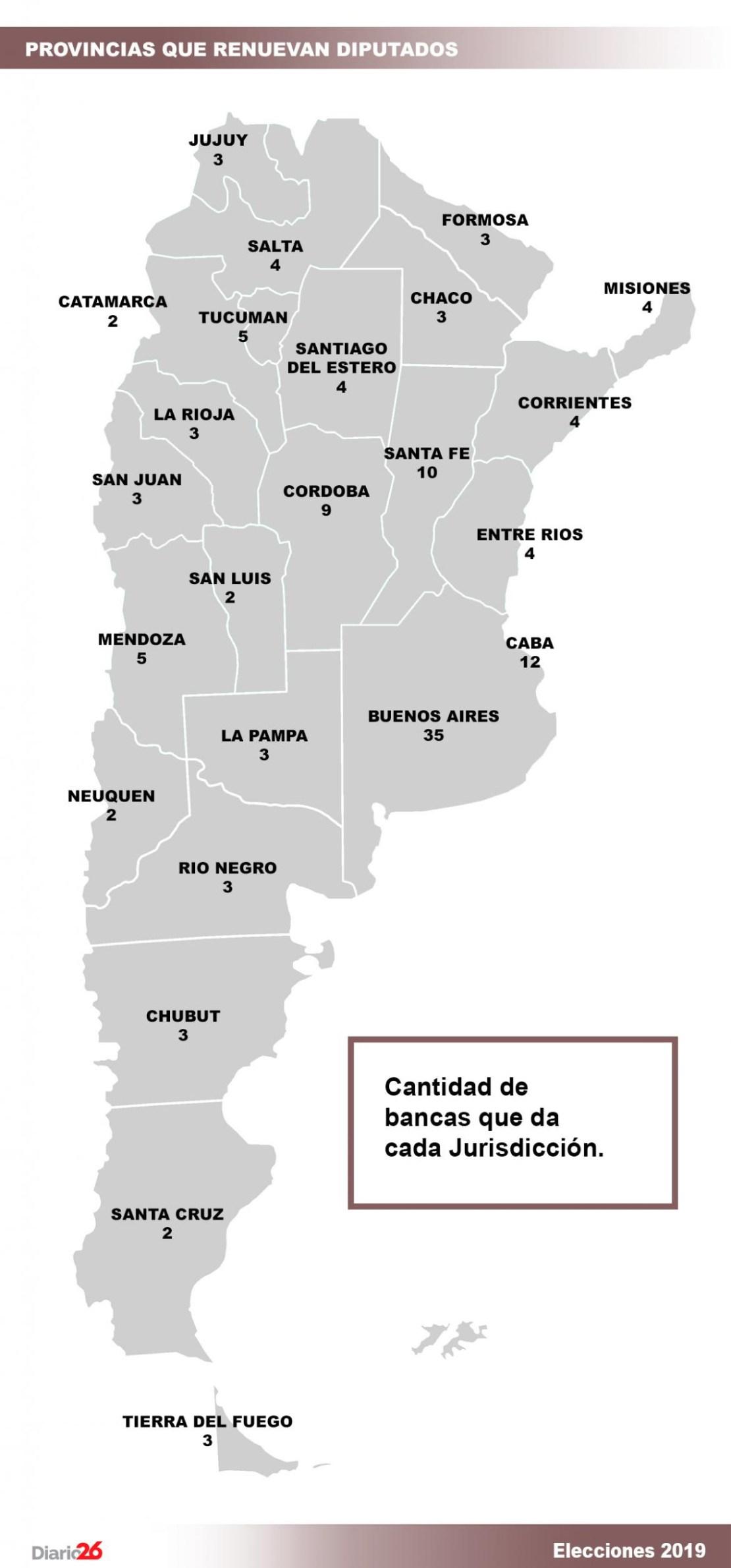 Provincias que renuevan diputados, elecciones 2019