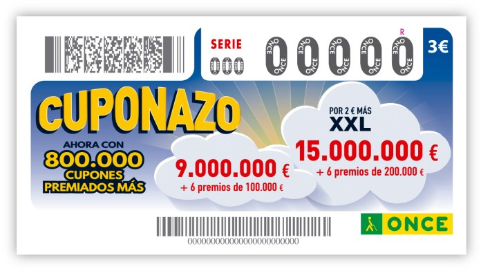 El Cuponazo de la ONCE reparte 250.000 euros en el centro de Málaga