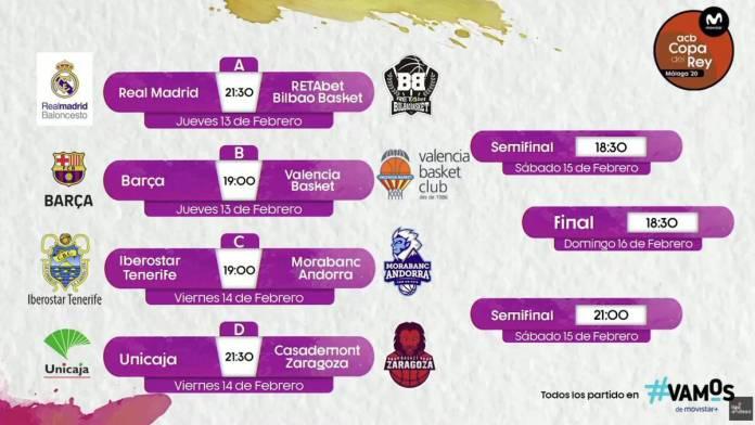 Copa del Rey de Baloncesto 2020: Horarios y dónde ver los partidos en directo por TV