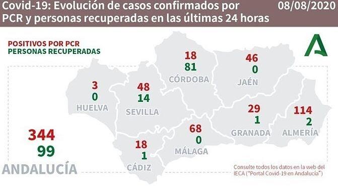 Andalucía supera el centenar de brotes por coronavirus