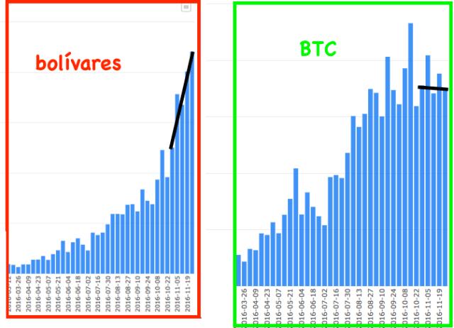bolivar-bitcoin