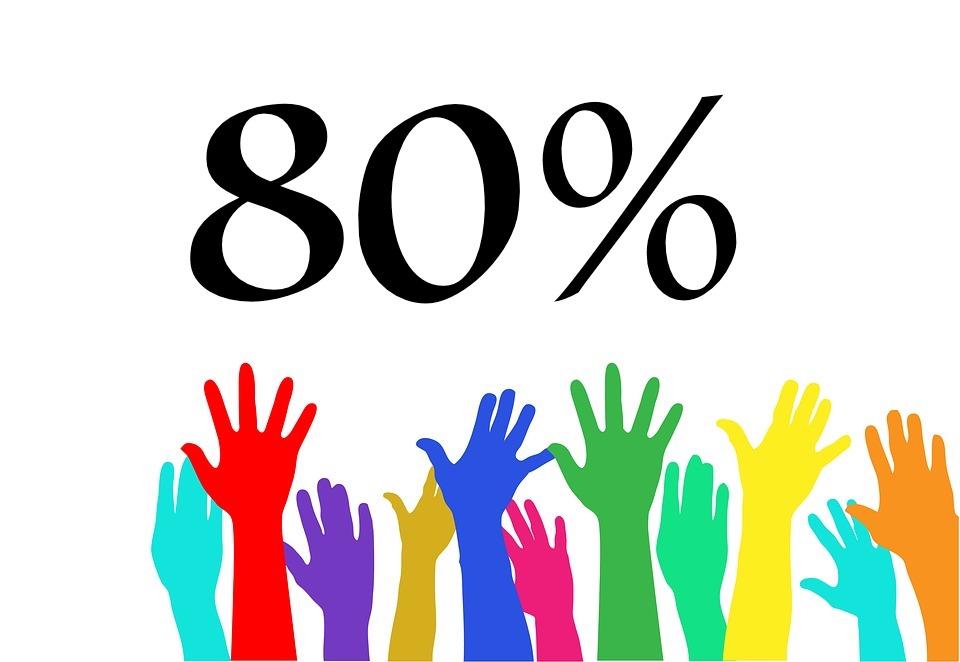 SegWit2x ha ganado cerca del 80% del apoyo que requiere para su activación