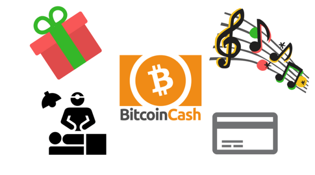 Image result for Bitcoin cash adquirir servicios musica