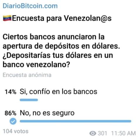 Encuesta DiarioBitcoin Telegram