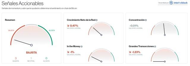 Señales accionables para Bitcoin este 16 de junio. Imagen de CriptoMercados DiarioBitcoin