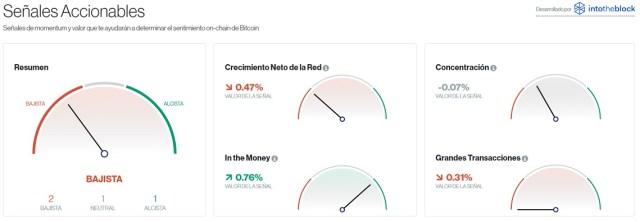 Señales accionables para Bitcoin este 26 de octubre. Imagen de CriptoMercados DiarioBitcoin
