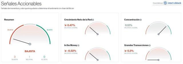 Señales accionables para Bitcoin este 8 de octubre. Imagen de CriptoMercados DiarioBitcoin