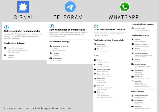Telegram vs Signal vs Whatsapp