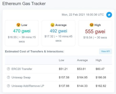Aumento tasa de comisión Ethereum