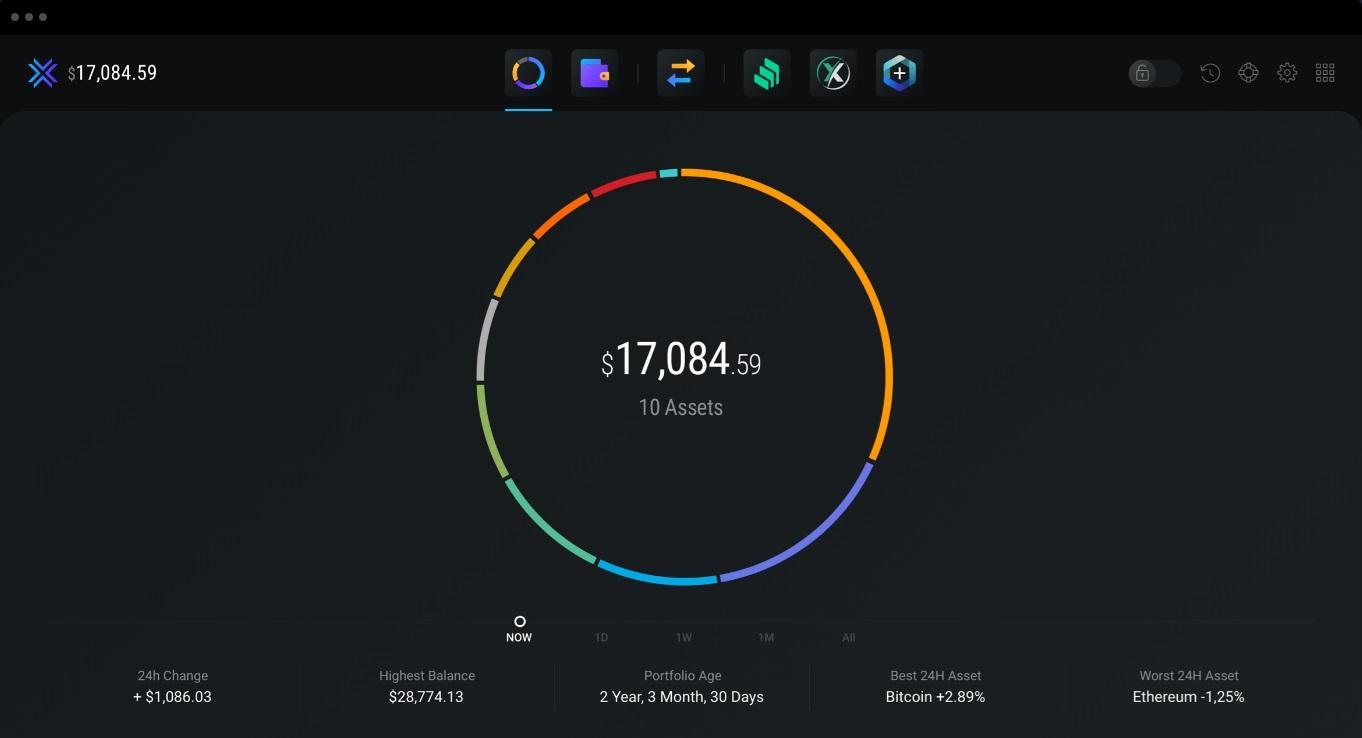 Bitcoin investment trust registrado