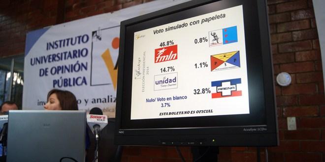 Fórmula efemelenista se perfila como preferida por los salvadoreños