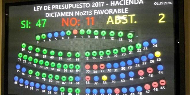 Asamblea aprueba Presupuesto General en medio de amenazas de inconstitucionalidad