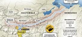 Guatemala proyecta planta en río para frenar contaminación en Honduras