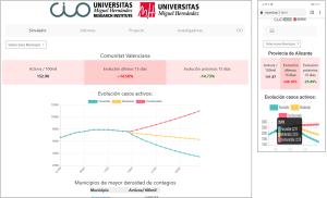 La UMH lanza la primera herramienta de monitorización de la evolución del coronavirus en los municipios de la Comunitat Valenciana