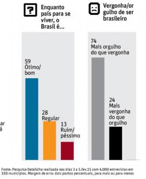 Isto é Brasil 2