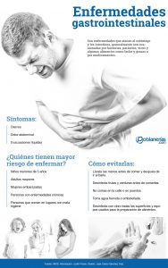 ENFERMEDADES-GASTROINTESTINALES