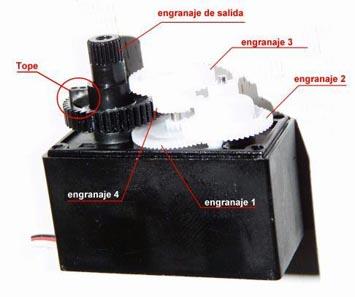 servo con engranajes - Electrogeek