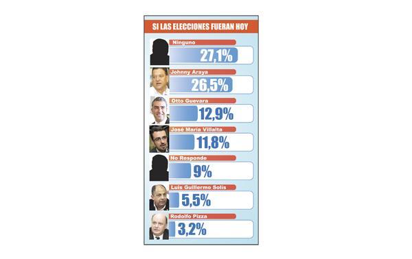 titulo_noticia