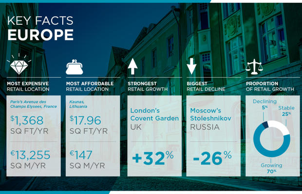 CUS100568-Key-facts-EUROPE-2