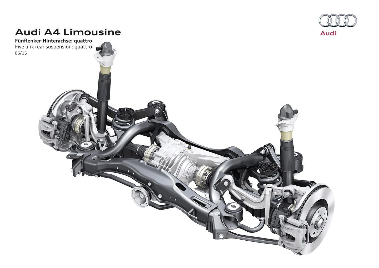 Audi A4, A4 Avant, A4 allroad, S4 y RS 4 Avant: precios