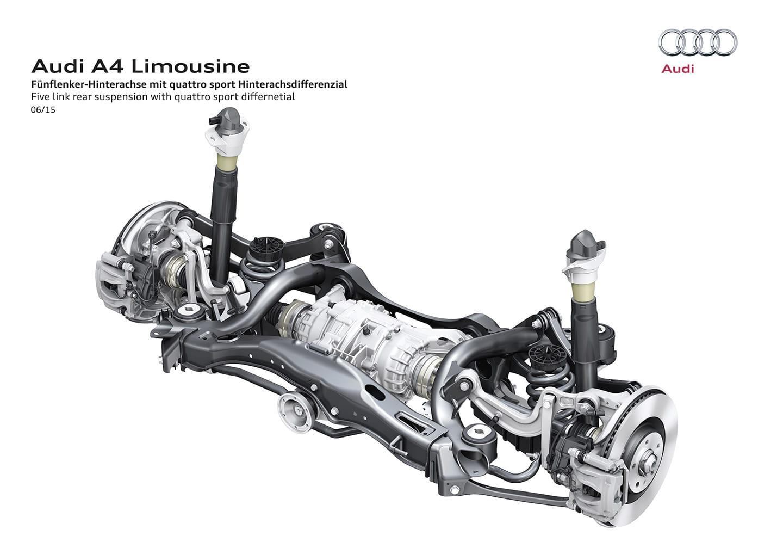 Audi A4 A4 Avant A4 Allroad S4 Y Rs 4 Avant Precios