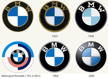 Evolución de los logos de las marcas automovil�sticas