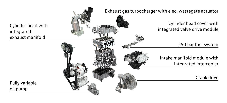 El escándalo del CO2 de Volkswagen tampoco era para tanto