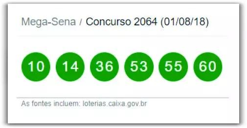 Resultado da Mega-Sena desta quarta (01): Concurso 2064 desta loteria vem com R$6 milhões