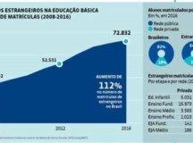 Grafico: Divulgação/Maxpress