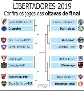 Libertadores: oitavas terão três duelos Brasil x Argentina