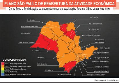 Vinholi sinaliza que Grande S.Paulo pode avançar à Fase 3 do plano de flexibilização da quarentena