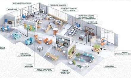 Tendencias en los nuevos espacios de trabajo