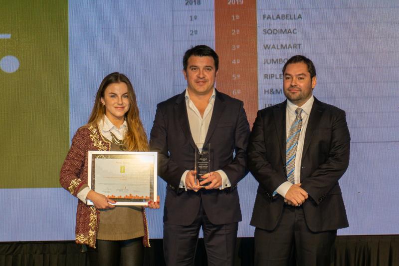 Merco Talento 2019: Falabella es el retail que más atrae y retiene talentos