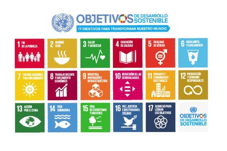 Empresas se preparan para combatir la pobreza multidimensional que está generando la crisis y analizan su impacto en la Agenda 2030